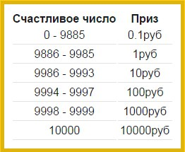 Centerlotto - Новая бесплатная лотерея! Gskko_g3CrQ