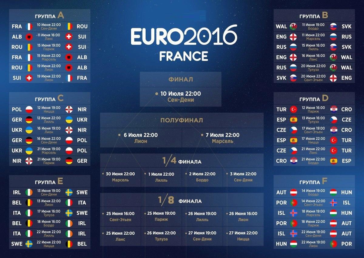 Чемпионат Европы по футболу 2016 XLNb91JR0HI