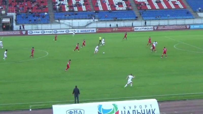 Чемпионат России 2016/17 - ФНЛ 35 тур ( 06.05.17 )