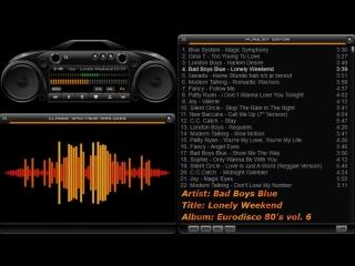 Eurodisco 80s vol. 6 Compilation (Final!)