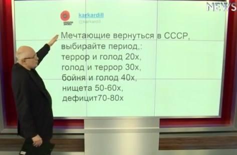 Была ли экономика СССР эффективной? 9BzgBHJ7ZSg