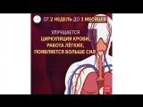 Что произойдёт с организмом, когда вы бросите курить