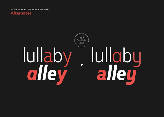 Download muller narrow font (typeface)