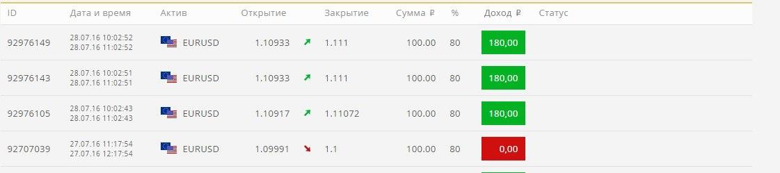 Сигналы Макс Верен X_wts03blKA
