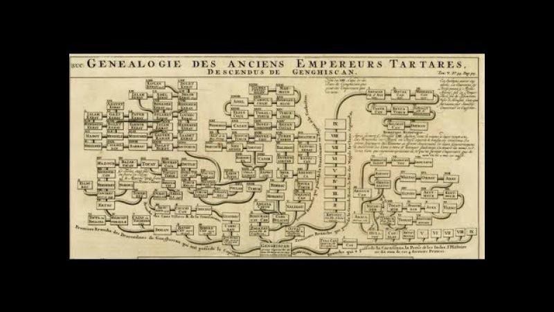 Правители Великой Империи наших предков [Великая Тартария]