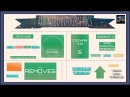 Infographics in Blender - 2D Motion Graphics