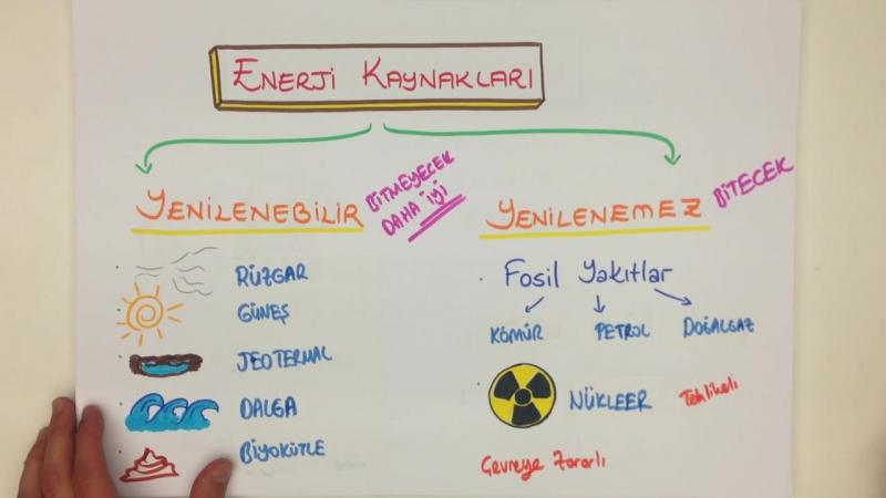 11dkda ENERJİ KAYNAKLARI
