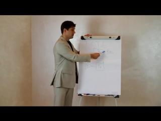 Как перенимать навыки успешных людей