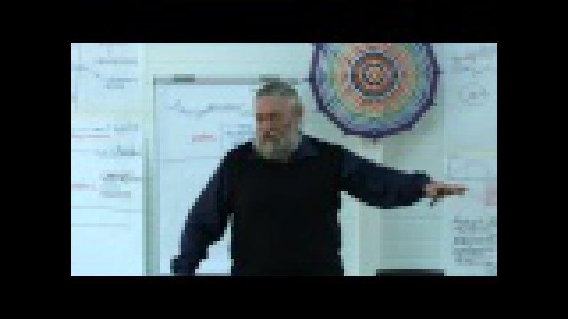 Психолог Капранов - Как управлять не подавляя (с упражнением)