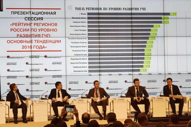 Московская область заняла 2 место в рейтинге «Центра развития государственно-частного партнерства» по уровню развития ГЧП по итогам 2016 года. Напомним, в 2015 году регион был на восьмой строчке, а до этого –  на 34 месте.  В #Подмосковье реализуется 64 проекта ГЧП на сумму 180 млрд руб. Планируется, что в следующие годы показатели по количеству реализованных проектов будут значительно увеличены. В настоящее время в регионе ведётся работа по созданию офиса по сопровождению проектов ГЧП,  благодаря которому исполнение станет возможным в срок десять месяцев с момента зарождения идеи до концессионного соглашения. Три-четыре месяца будут уходить на разрешение вопросов финансовой составляющей сделки. Среди масштабных проектов, реализуемых в регионе сегодня –  онкорадиологический кластер (два медицинских учреждения в г.о. #Балашиха и #Подольск) и проект фотовидеофиксации нарушений, который осуществляется без бюджетных инвестиций. Проект будет работать на программу безопасности дорожного движения и снижение аварийности. На территории области будет установлено более тысячи камер. Первый этап проекта будет запущен в апреле этого года. Система фотовидеофиксации правонарушений Подмосковье также была отмечена премией «Росинфра» за лучший проект ГЧП в IT сфере. #нашеподмосковье #развитие #стратегиягубернатора
