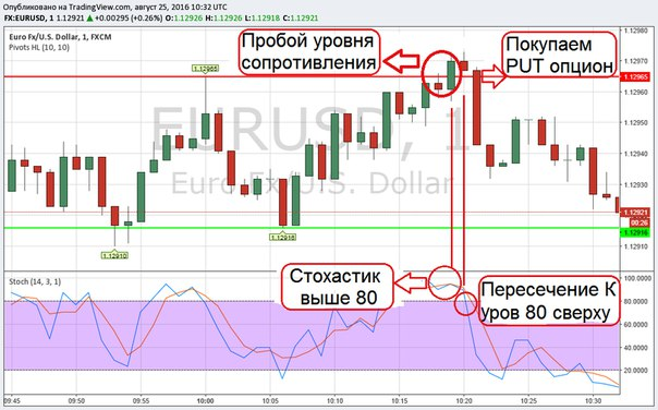 Где лучше купить биткоины за рубли-17