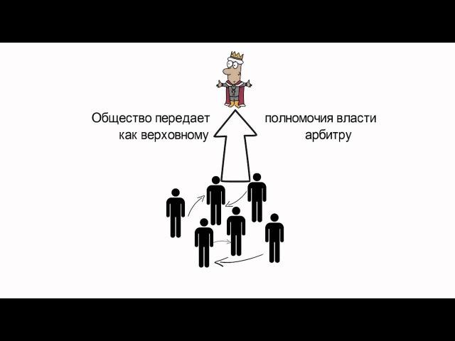 Джон Локк и Томас Гоббс о природе власти и общественном договоре