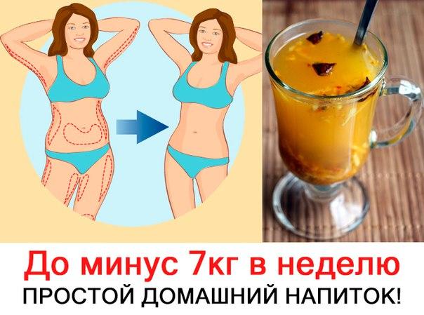 напиток сжигания жира на животе