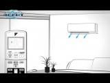 Daikin FTX JV - Инструкция по эксплуатации кондиционера