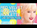 Red Velvet - Russian Roulette Line Distribution (Color Coded) *CORRECTED* кфк