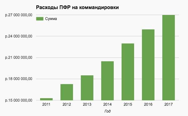 Около 100 тысяч граждан Сахалина иКурил стали получать увеличенную пенсию