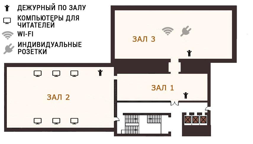 читальный зал РГГУ схема