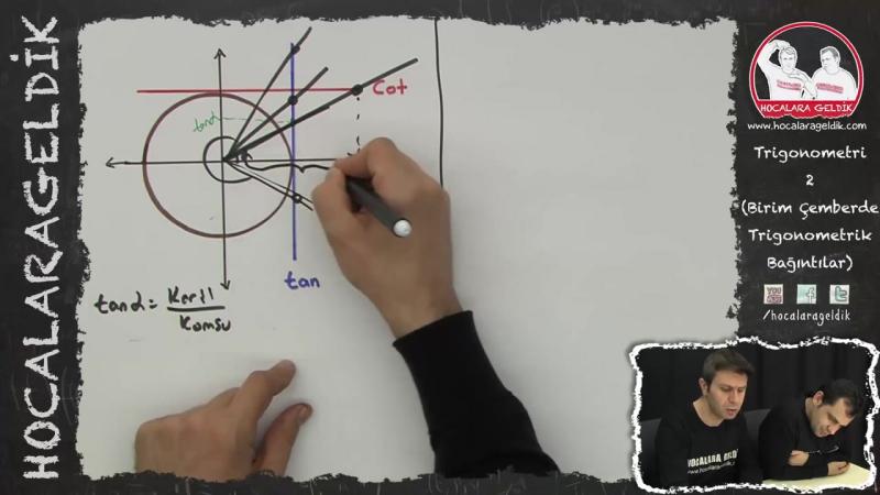 Trigonometri -2 (Birim Çemberde Trigonometrik Bağıntılar) - Matematik - HG