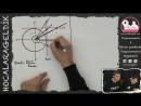 Trigonometri 2 Birim Çemberde Trigonometrik Bağıntılar Matematik HG