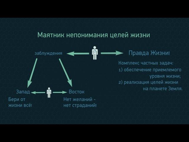 Путь к человечности. Пробуждение