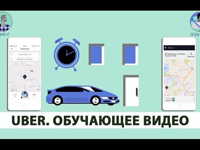 Помощь в работе с приложением Uber для водителя