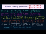 Система уравнений с модулями #2