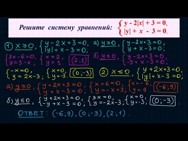 Система уравнений с модулями 2