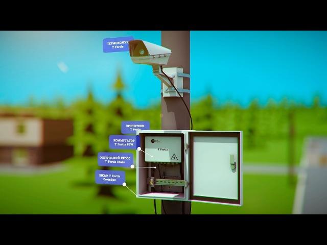 Презентационный ролик | 3D анимация и инфографика о системе видеонаблюдения