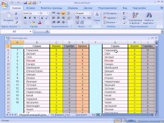 Microsoft Excel для Начинающих(1  часть)