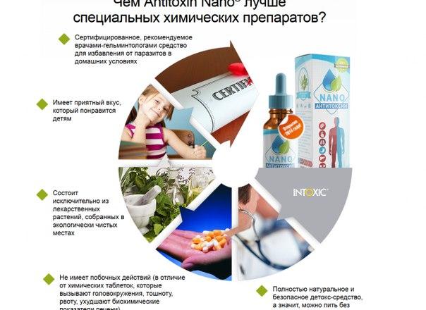 рецепт очищения организма от паразитов