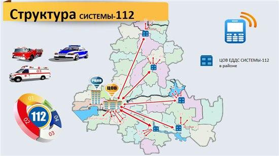 1 июля в Ростовской области в 55 муниципалитетах в тестовом режиме заработает Система-112