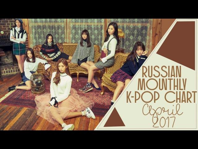 Russian K-pop Monthly Chart ( April 2017)   Deerzone Community