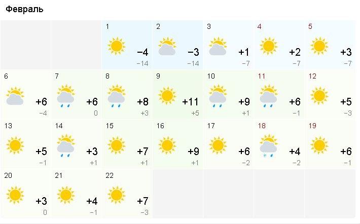 погода в красноярске за февраль