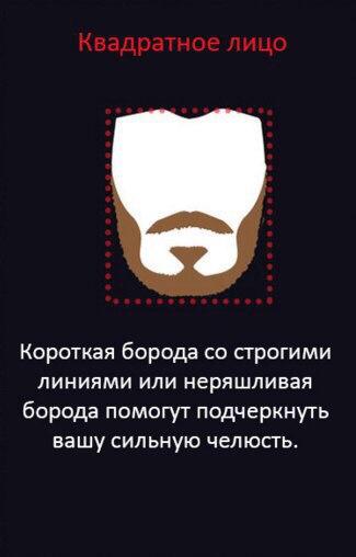 Как подобрать форму бороды!