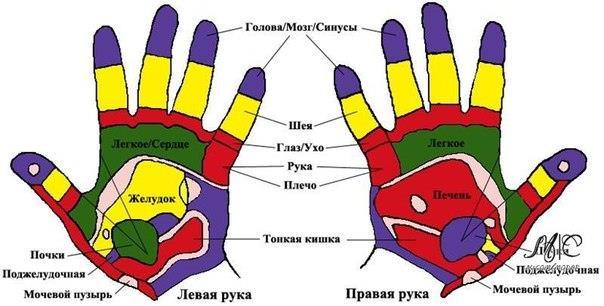 Болят пальцы с чем связано
