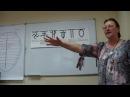 Энергия букв, символов, рун. Как открывать руны и символы.