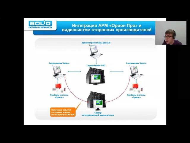 Cистемы видеонаблюдения на базе Орион Видео Про ч1