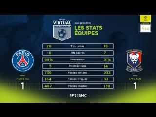 Франция Лига 1 ПСЖ - Кан 1:1 обзор 20.05.2017 HD