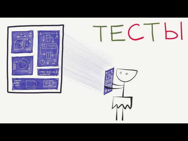 Тесты и автоматическое тестирование Введение в программирование, урок 13 (JavaScript ES6)