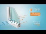 Warmex ThermAL – важная деталь вашего окна! (1)