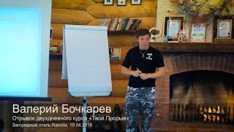 Страх и зона комфорта | Валерий Бочкарев | Твой Прорыв | 19 марта 2016 г.
