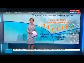 Впервые в истории в Нижневартовске прошла зимняя гроза