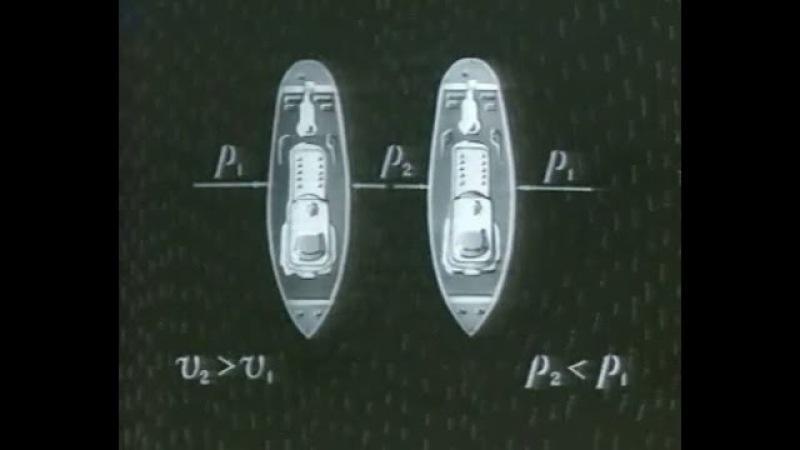 Общие теоремы динамики, 1973