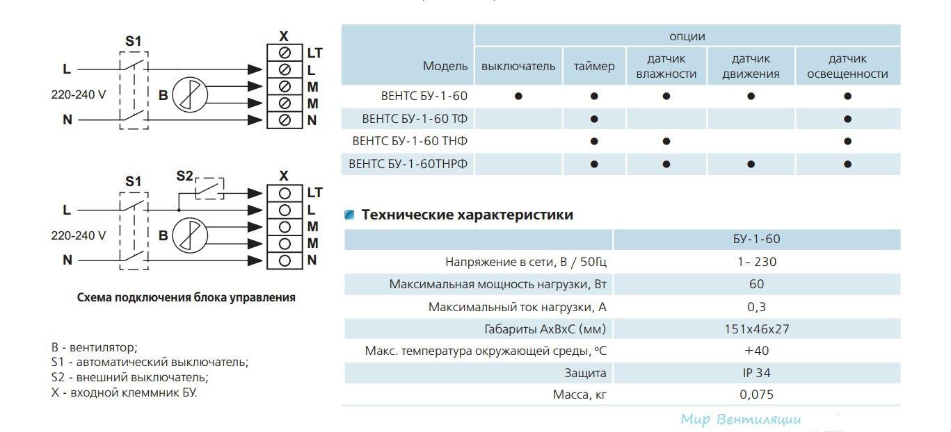 Блок управления бытовым вентилятором ВЕНТС БУ 1/60 купить
