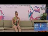 Мария Сергеева - скакалка (финал)  // МТ Гвадалахара 2016