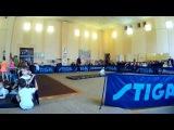 Выступление Гимнастика(Performance Gymnastics)