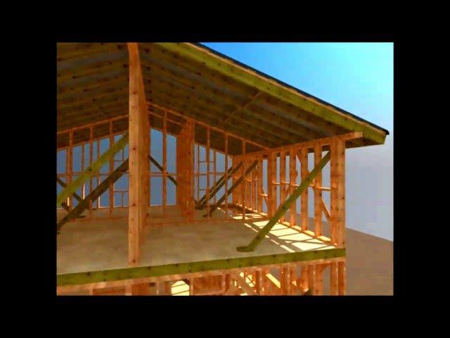 Сборка каркаса домаКаркасный дом технология с описанием дом своими руками