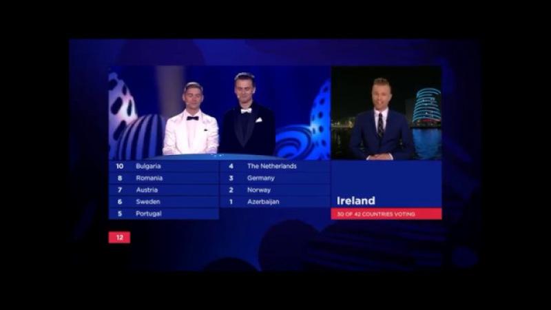 Eurovision 2017: Political Voting BEST BITS!