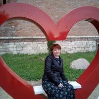 Елена Жондарева