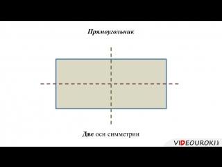 08. Осевая и центральная симметрии